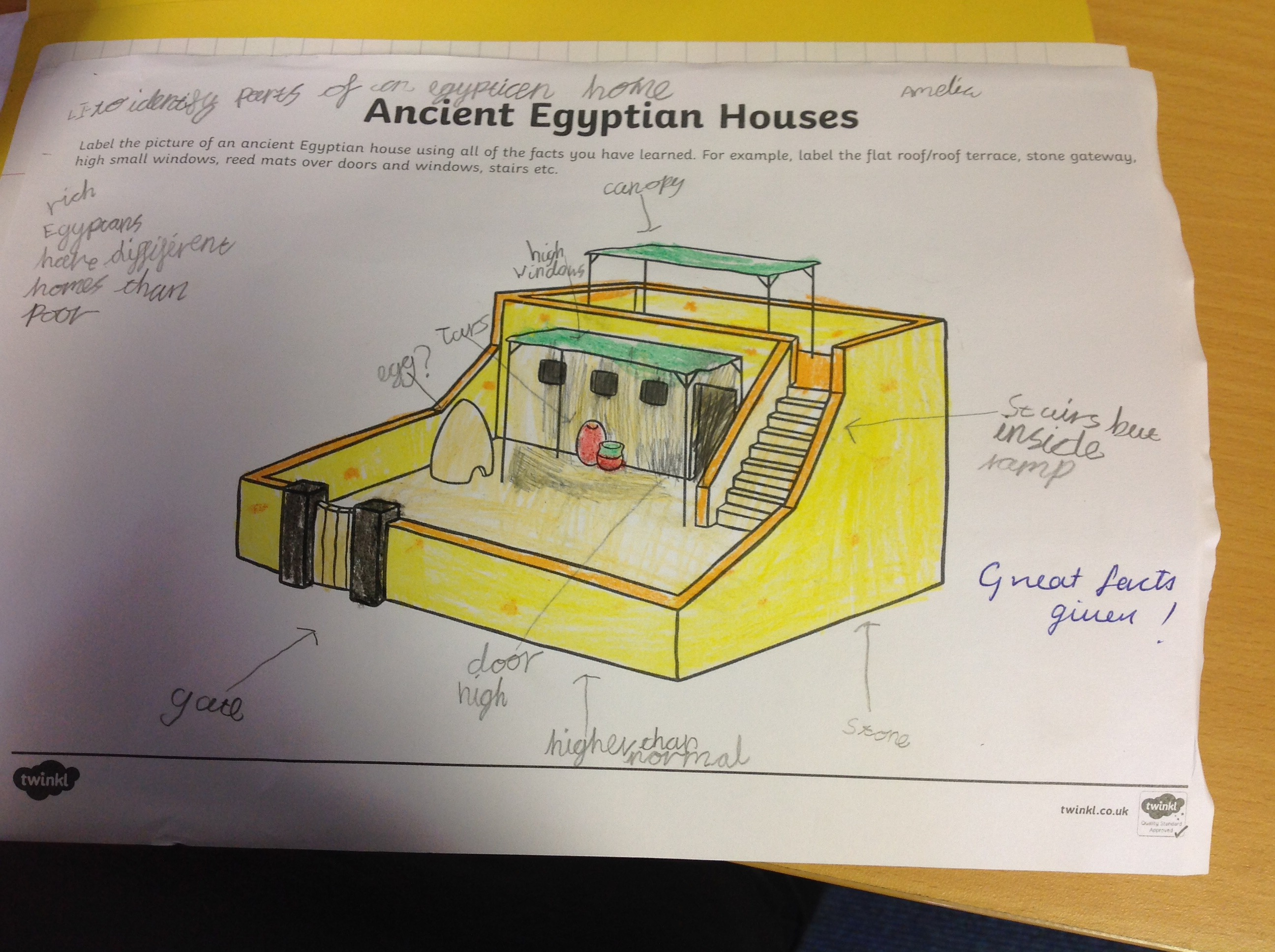 P4b learning log 23rd 28th jan hermitage park primary here is an ancient egyptian piece of jewellery that aidan made for homework ccuart Choice Image